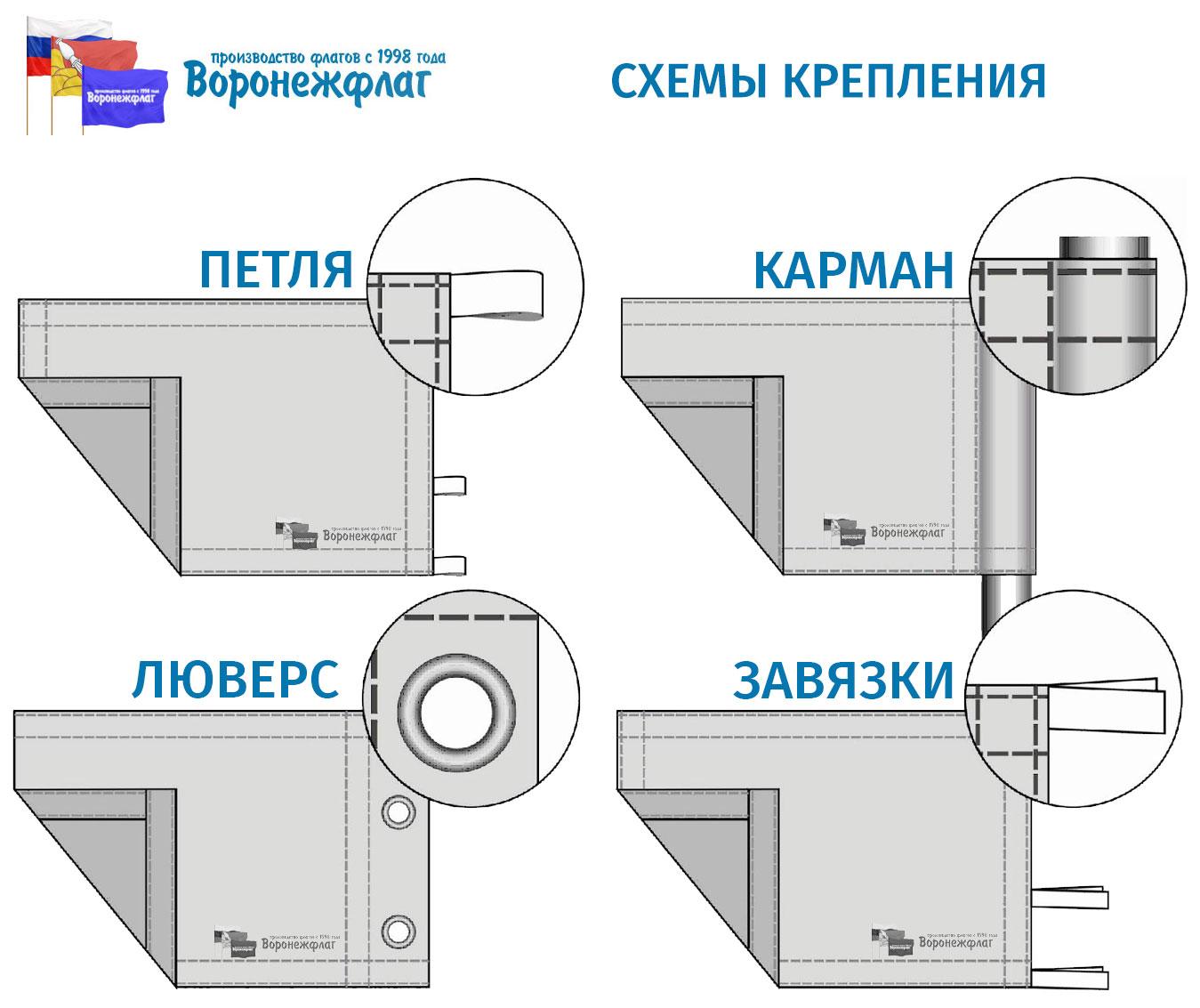 СХЕМЫ-КРЕПЛЕНИЯ-ФЛАГОВ-ВОРОНЕЖ